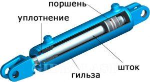 Поршень гидравлического цилиндра